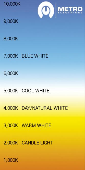 colour temperature LED light